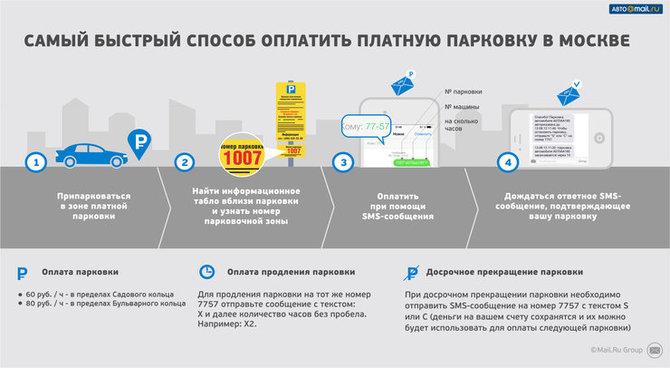 Как не платить за платную парковку в москве