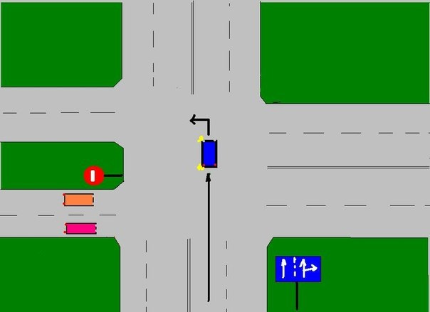 при повороте налево?