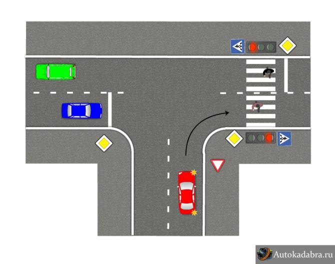 т образный перекресток правила проезда в картинках