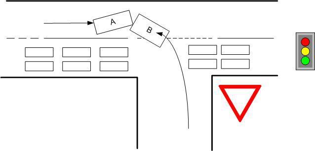 Т-образный перекресток, пробка