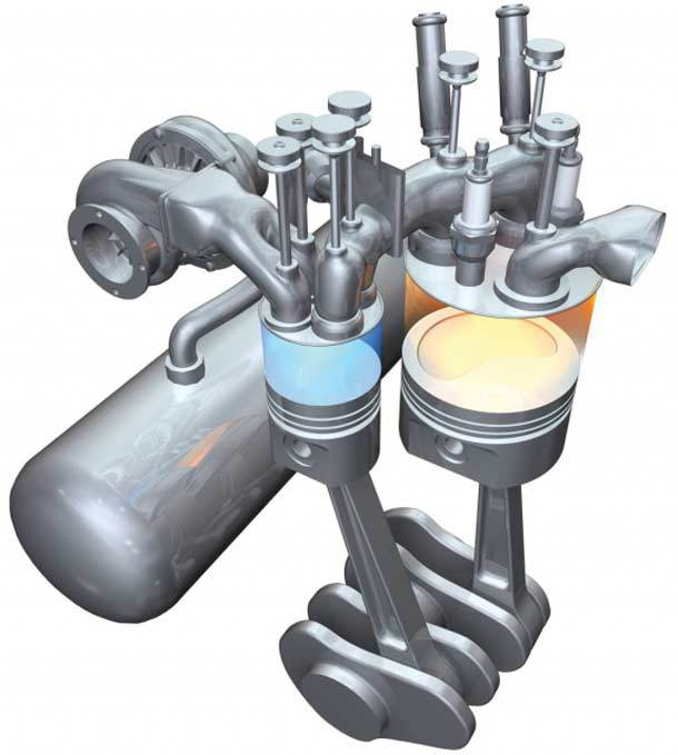 Scuderi Group предлагает новый двигатель ...: autokadabra.ru/shouts/48763