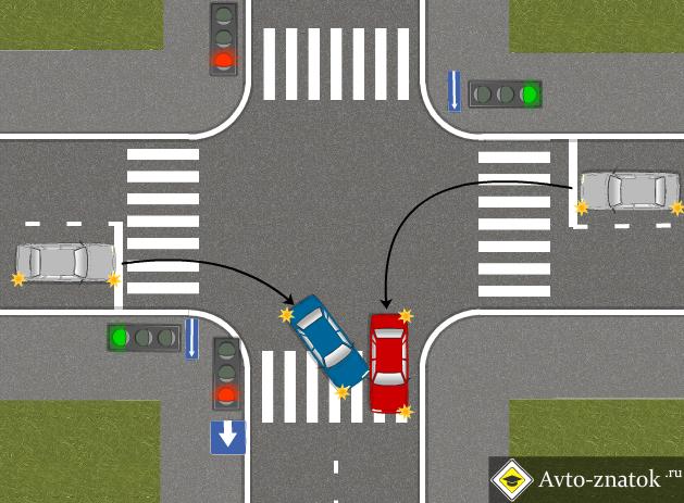 дорога макеты как правильно проехать круговой регулируемый перекресток что самые