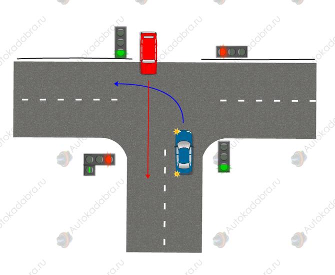 Схема проезда т образных перекрестков