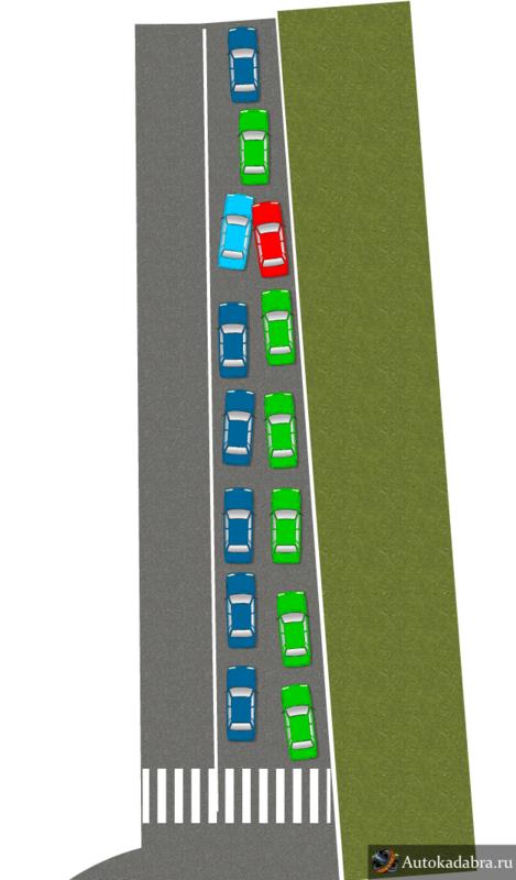 Спорные ситуации пдд сужение дороги